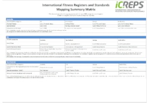 ICREPs International Mapping Matrix